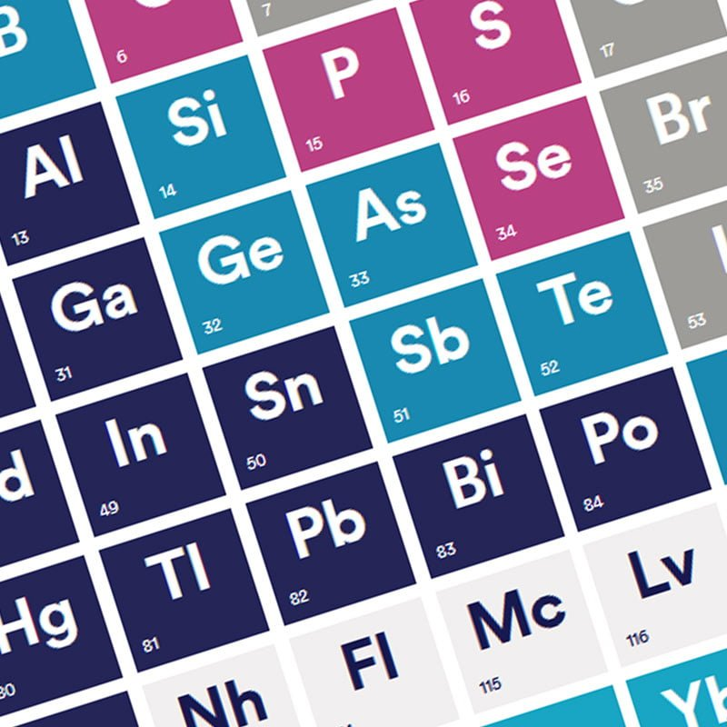Periodic Table of Nottingham